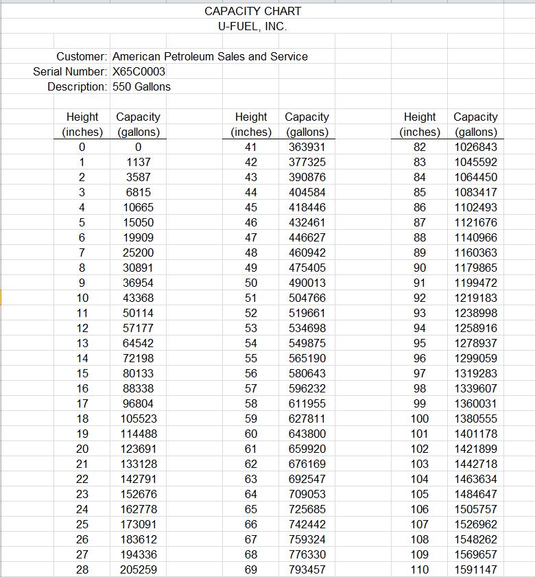 容积表截图
