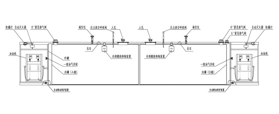 汽柴油橇装加油装置结构图